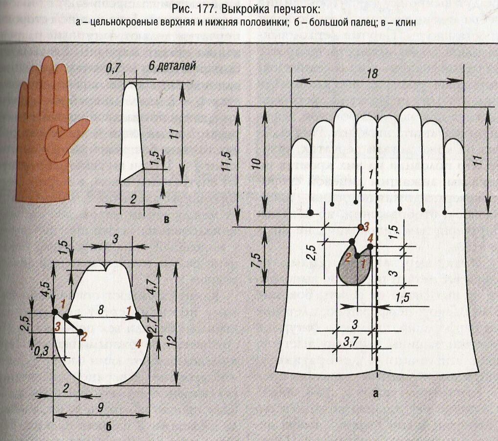 кожаные перчаткидетальная выкройка перчаток в см