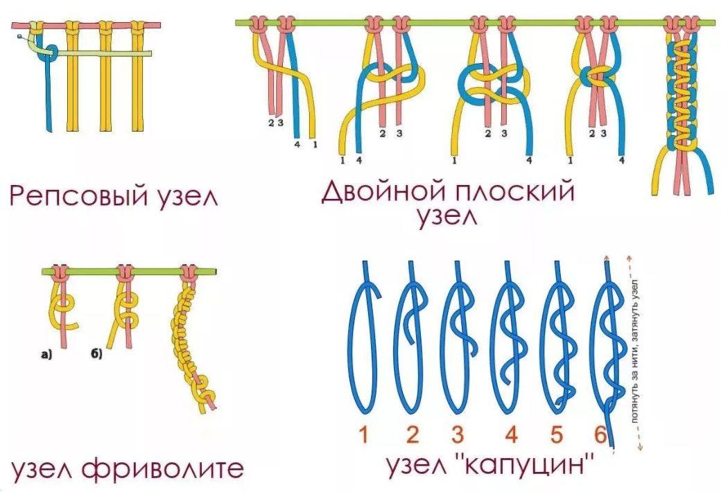 макраме базовые узлы