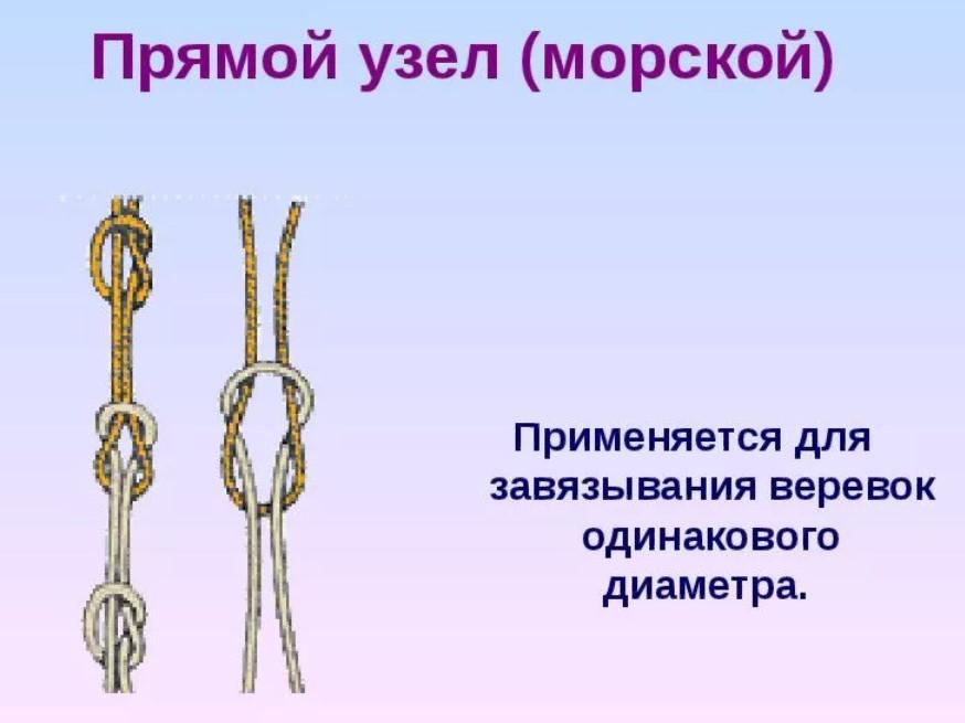 макраме прямой узел