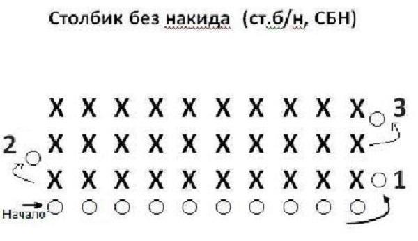 мокасины мужские схема 1