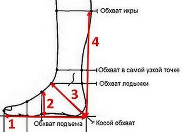 носки замеры 1