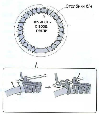 обвязать пуговицу схема 4