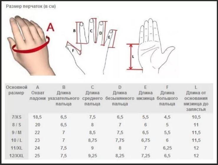 перчатки трансформер