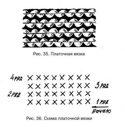 пинетки платочная вязка