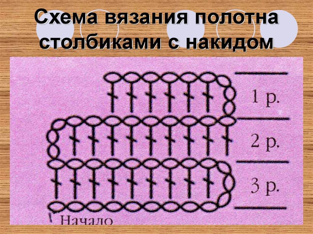 пинетки сапожки столбики с накидом