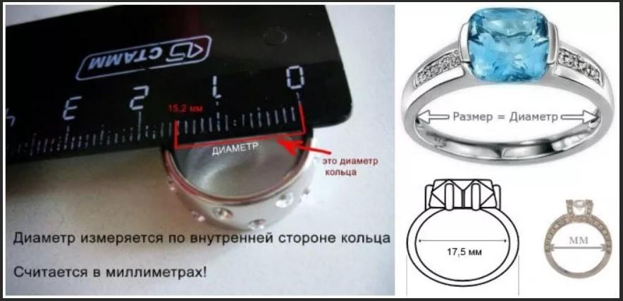 размер кольца что это