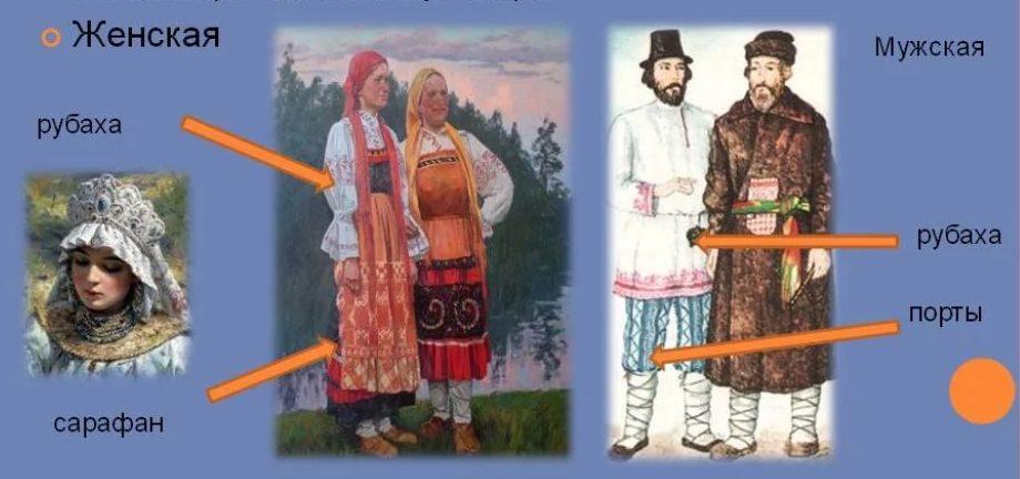 русский национальный костюм история