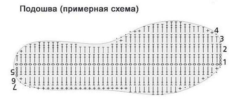 следик пинетки сапожки 2