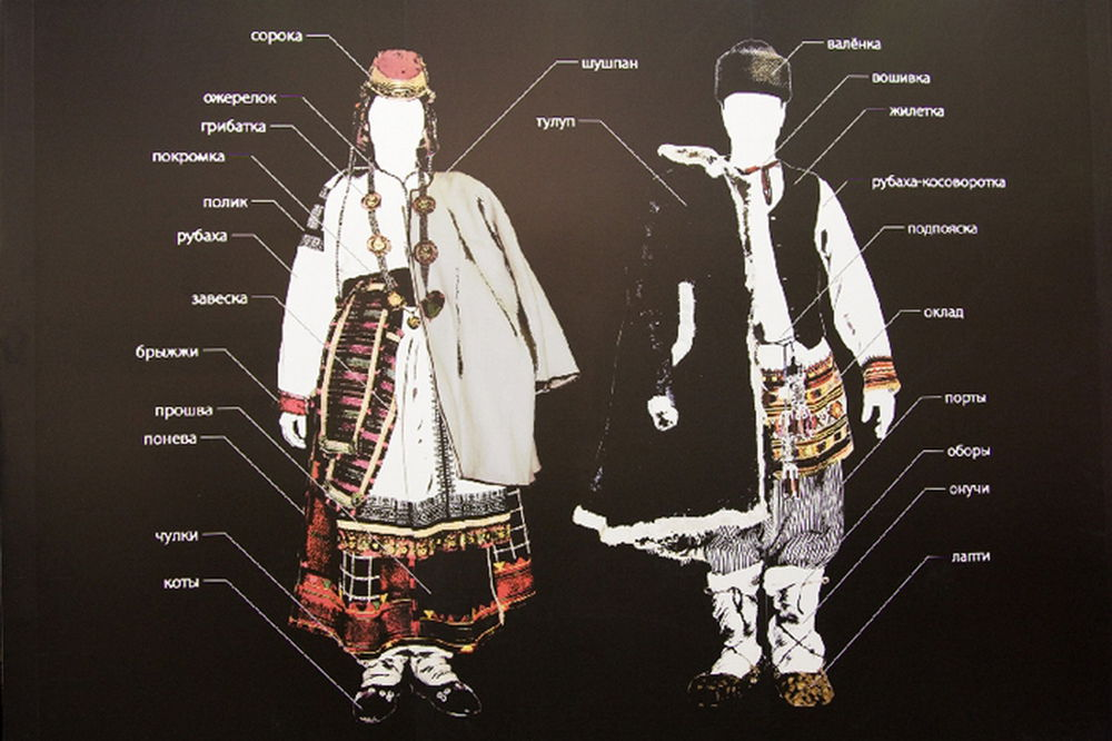 структура костюма