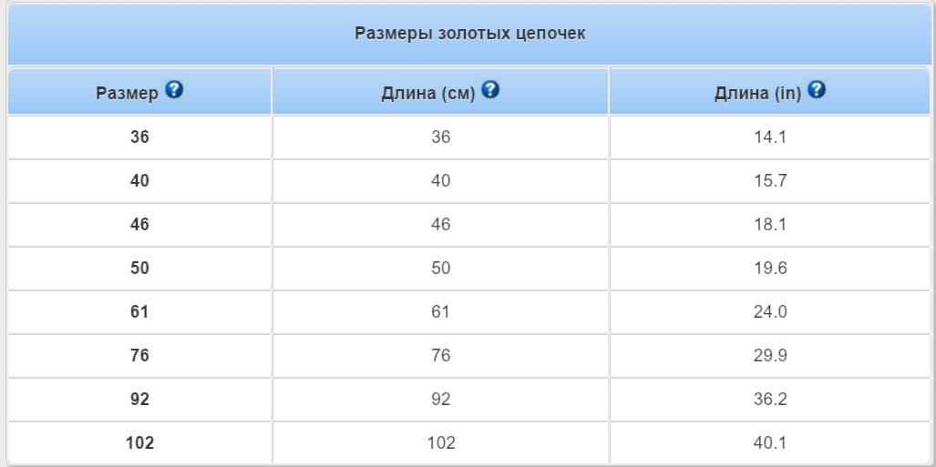 цепочка таблица размеров