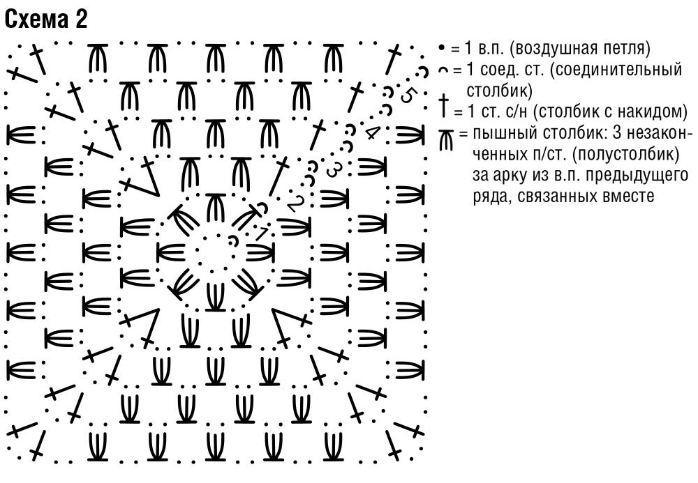 тюбетейка схема 4