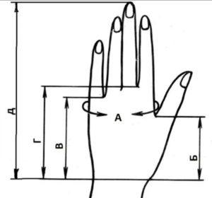 женские перчатки мерки с руки