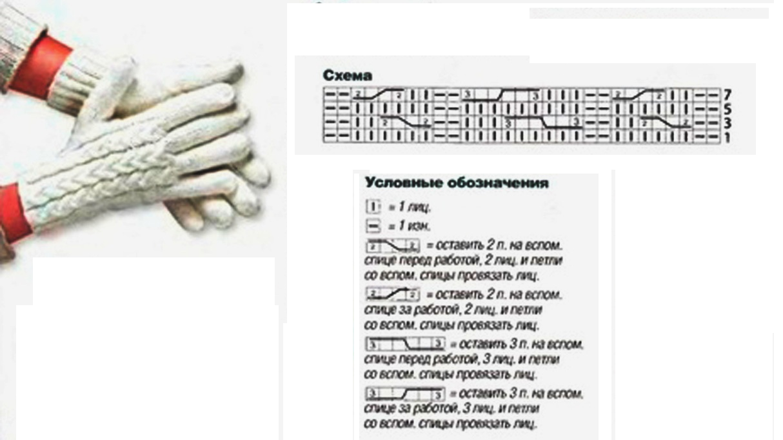 женские перчатки схемка 1