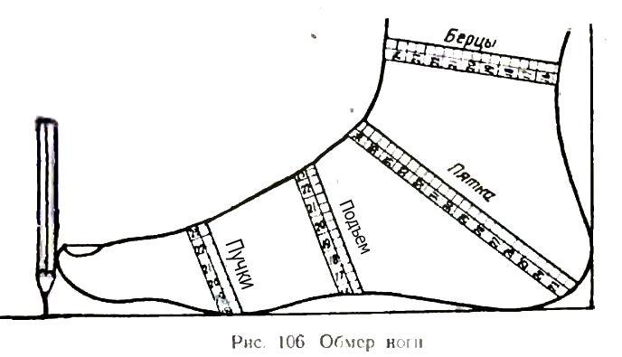 Мерки ноги