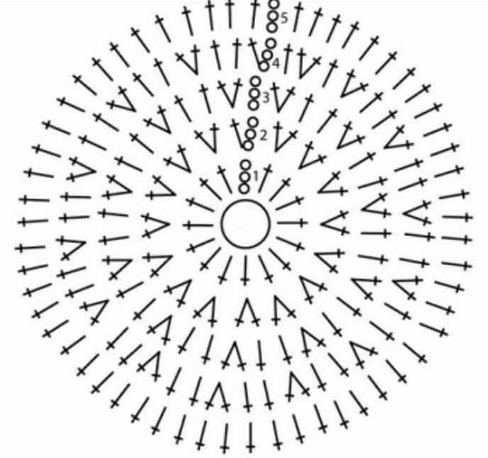 чехол круг 1