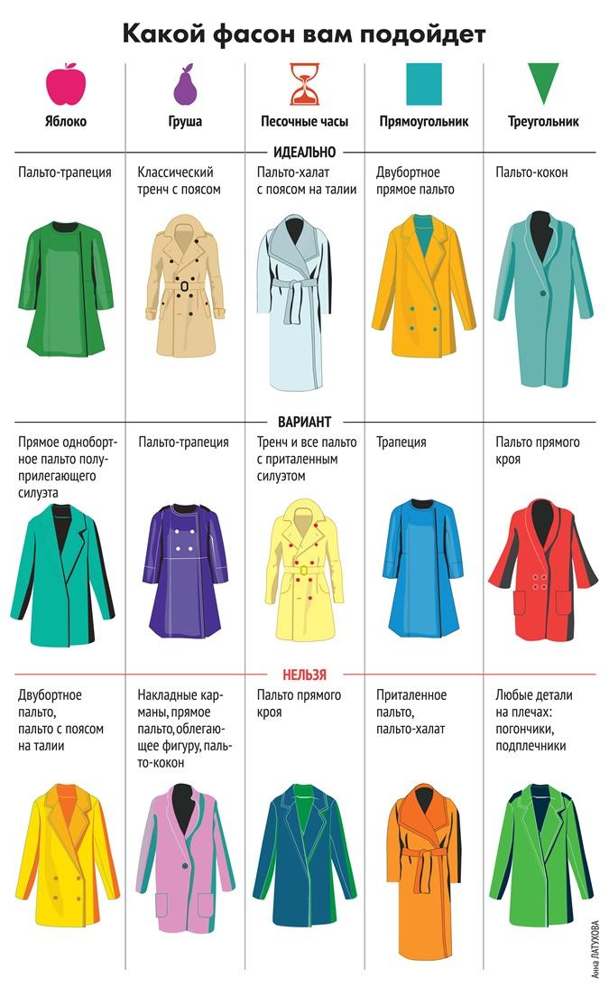 карманы фасоны пальто