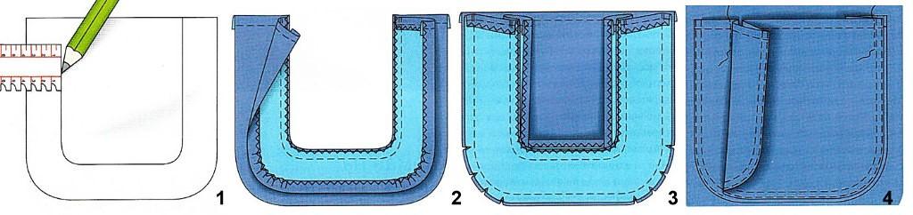 карманы голубые