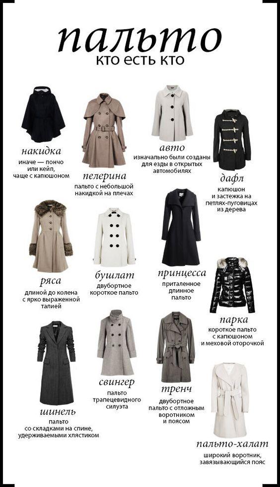 карманы названия пальто