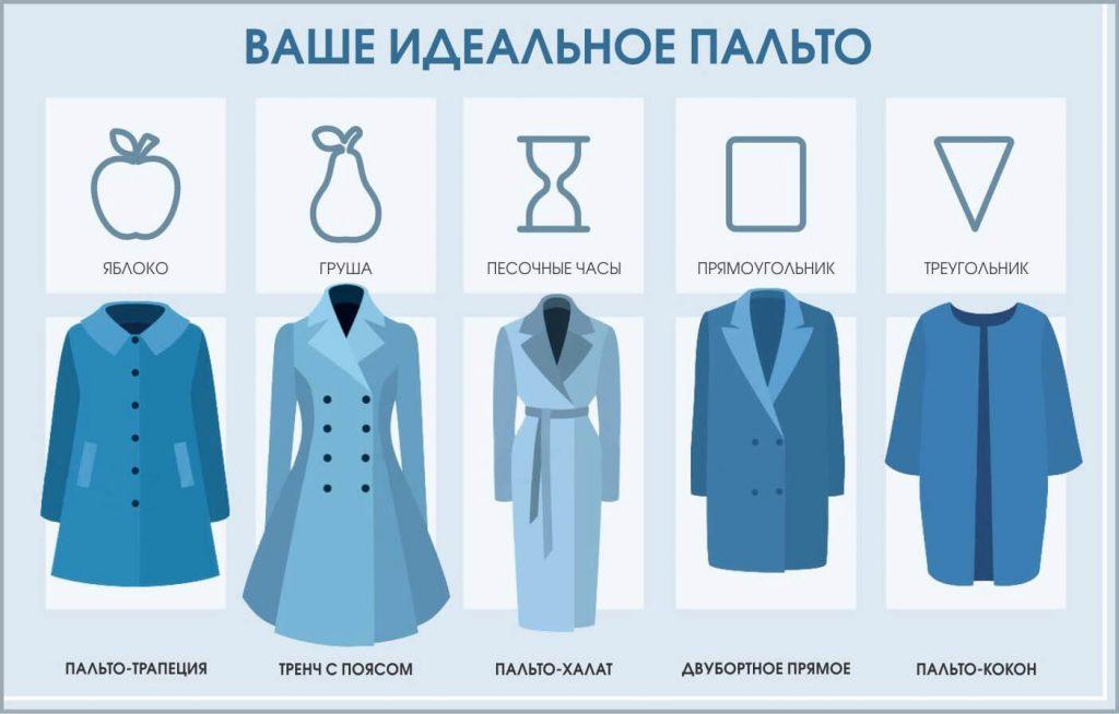 карманы пальто по типам фигуры