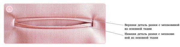 карманы внутренние розовые