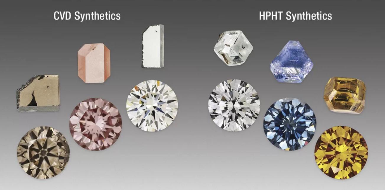 кольцо форма алмазов