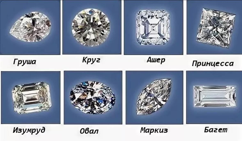 кольцо формы