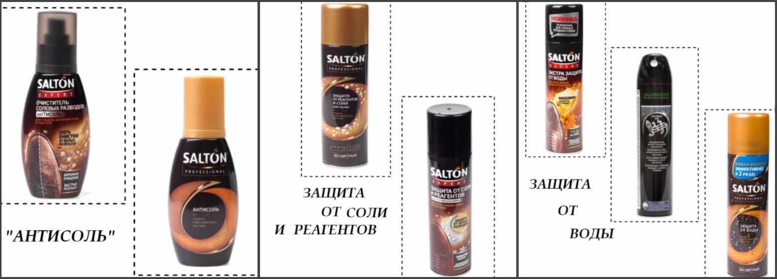 кожа защита