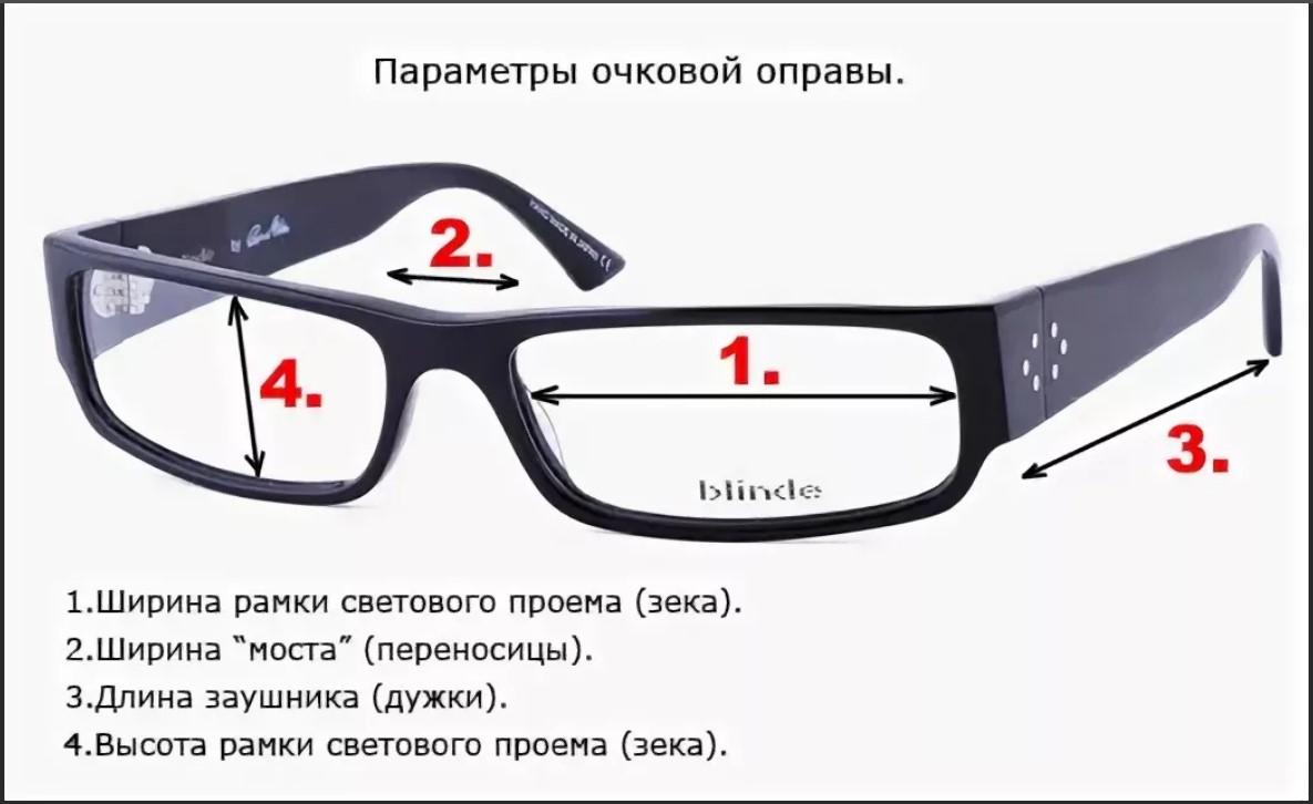 очки параметры