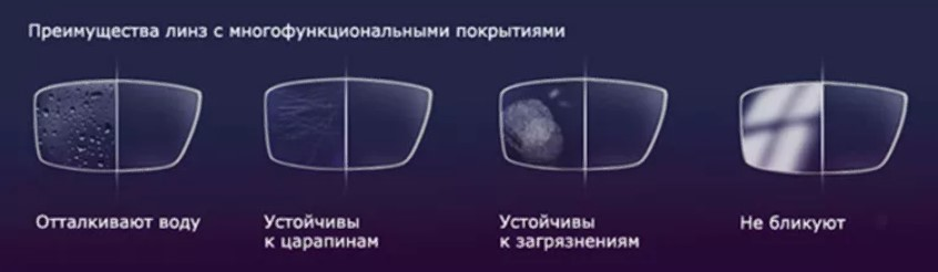 очки с гидрофобным покрытием