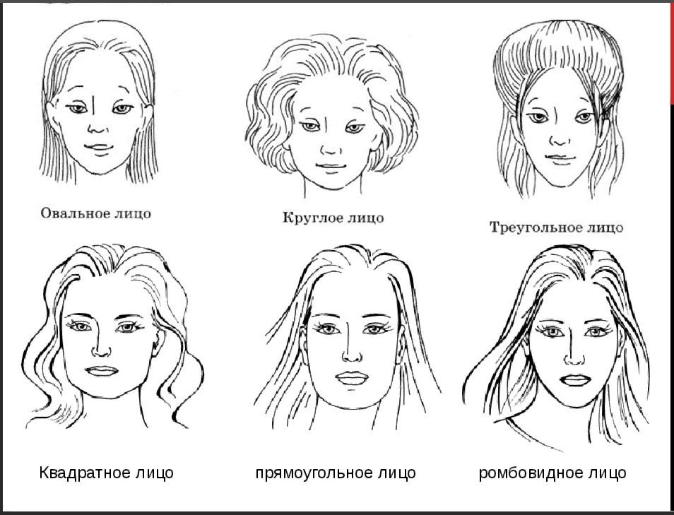 очки типы лица