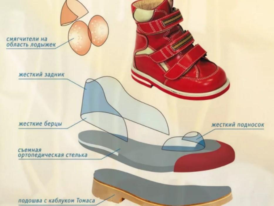 ортопедическая обувь 4