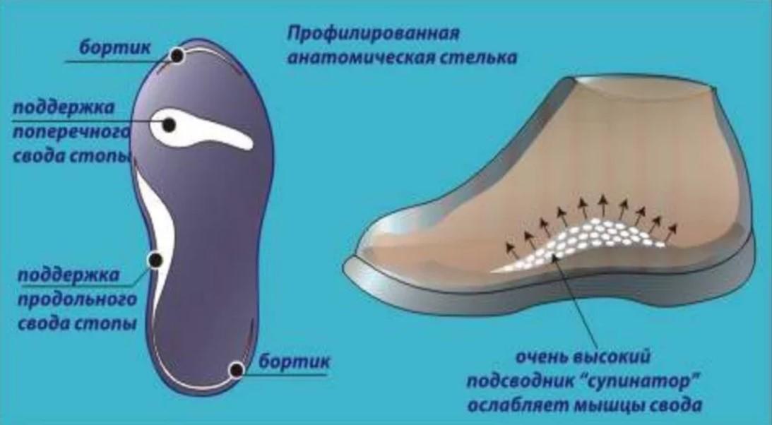ортопедическая обувь 5