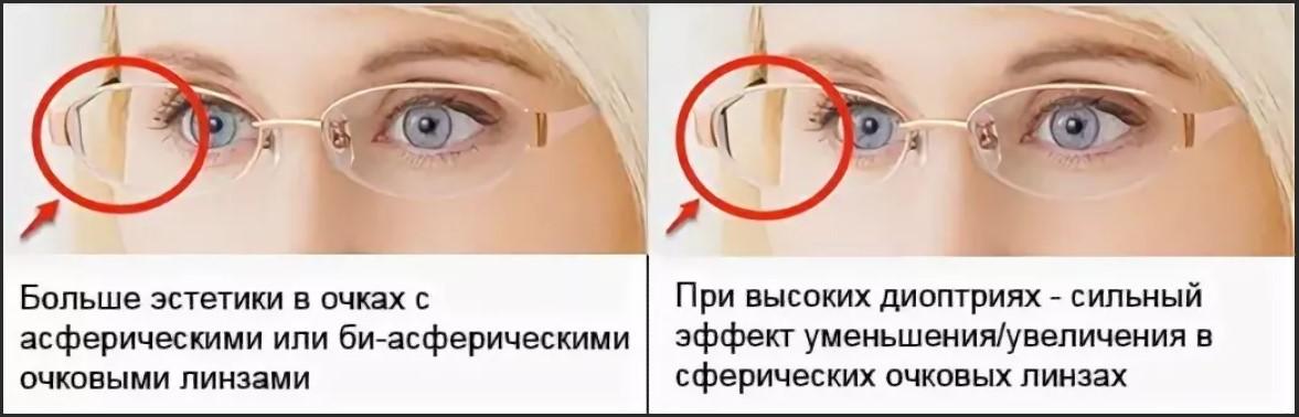 зрение 10
