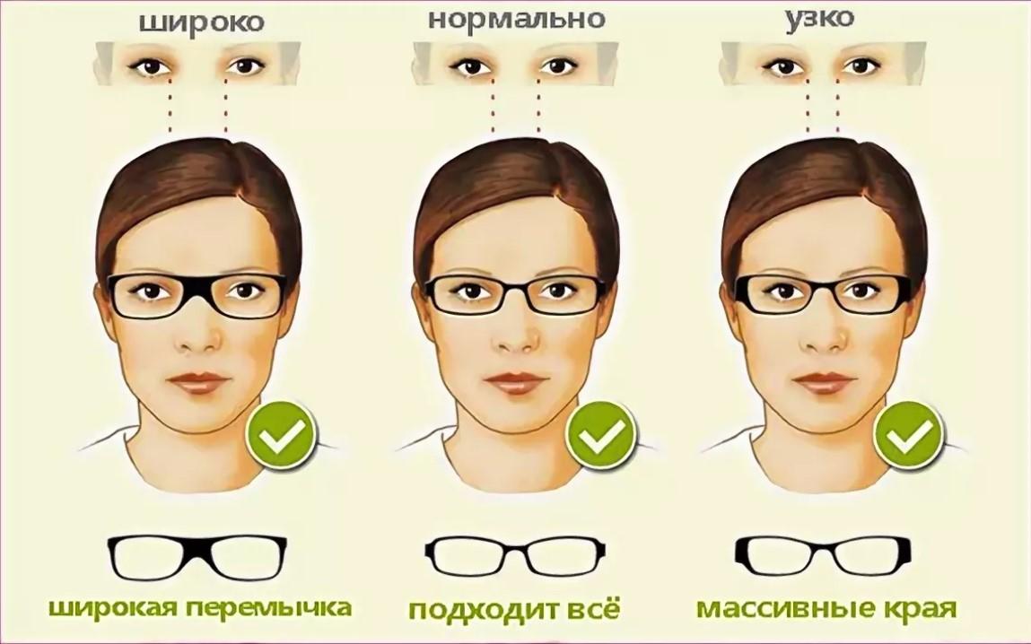 зрение перемычки на носу
