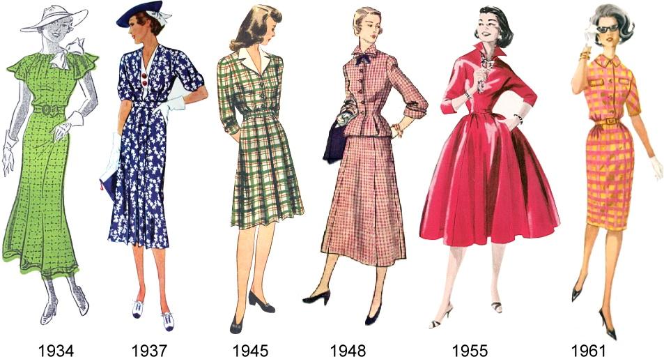 мода десятилетий