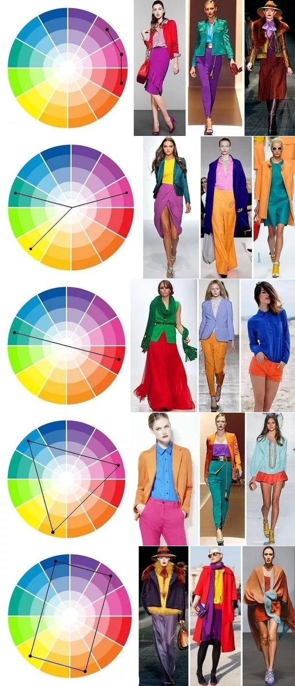 использование цветового круга