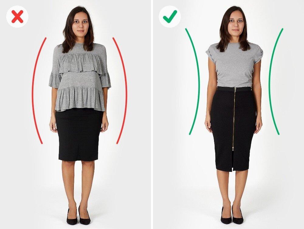 возможности одежды