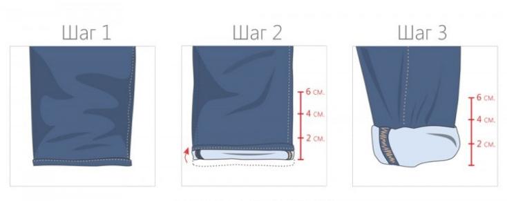 мужские джинсы подвернуть зауженная манжета