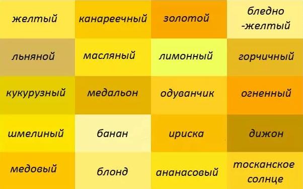 желтый оттенки с названиями