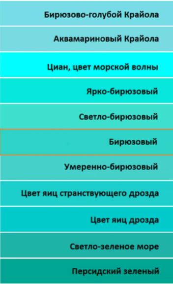 бирюзовые оттенки и названия