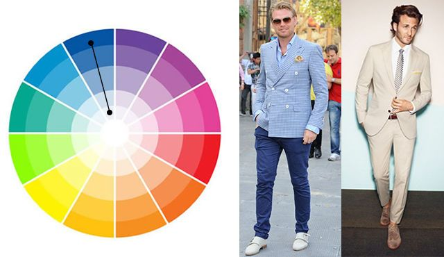 Сочетание цветов в одежде для мужчин