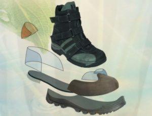 Составляющие зимнего ботинка