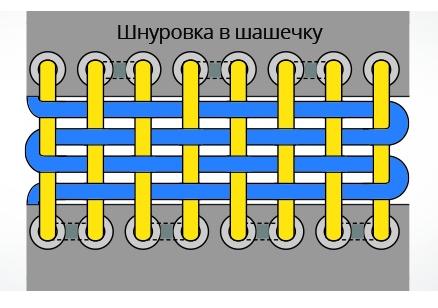 по шахматному