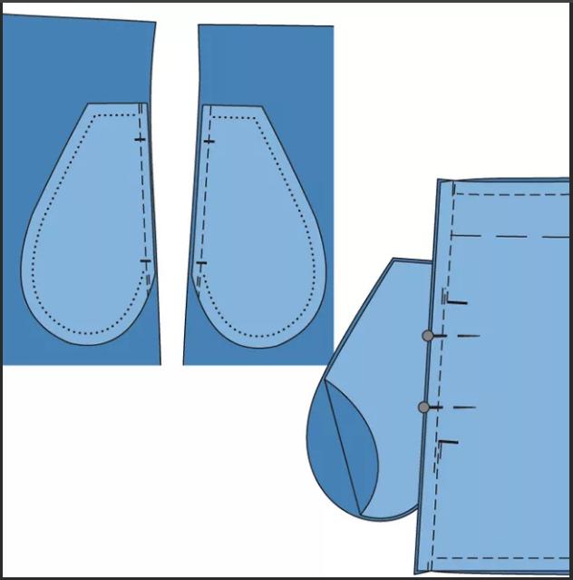выкройка кармана в боковом шве