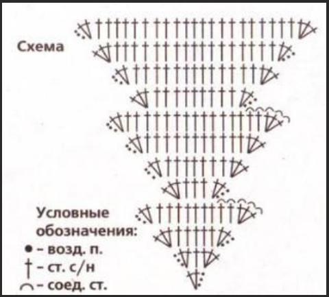 схема елочки