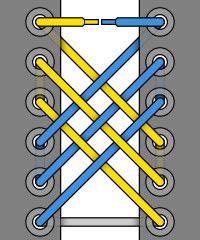 шнуровка решетка