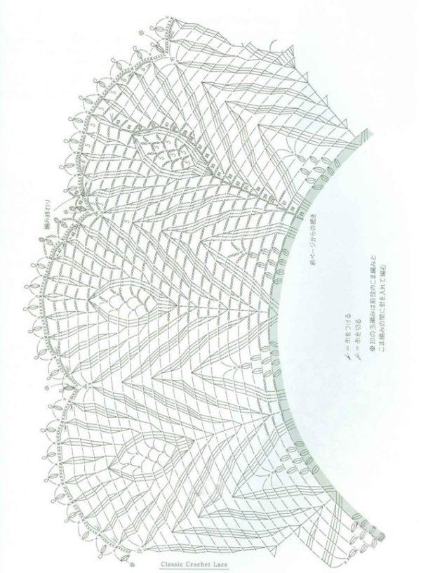 Схема каймы