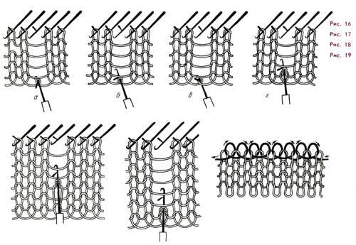 очерёдность вязания английской резинки