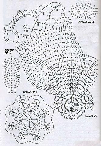 схема шапки в виде колокольчика