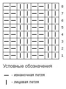 схема резинка